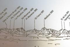 Panorama-Moléson